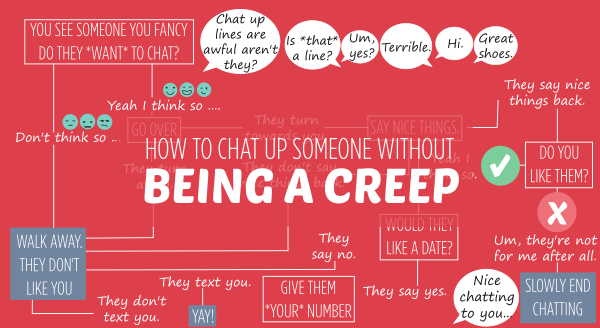 How To Chat Up Someone Without Being a Creep